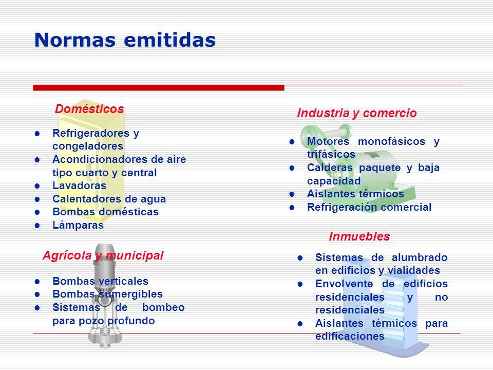 Normas emitidas Domésticos Industria y comercio Inmuebles