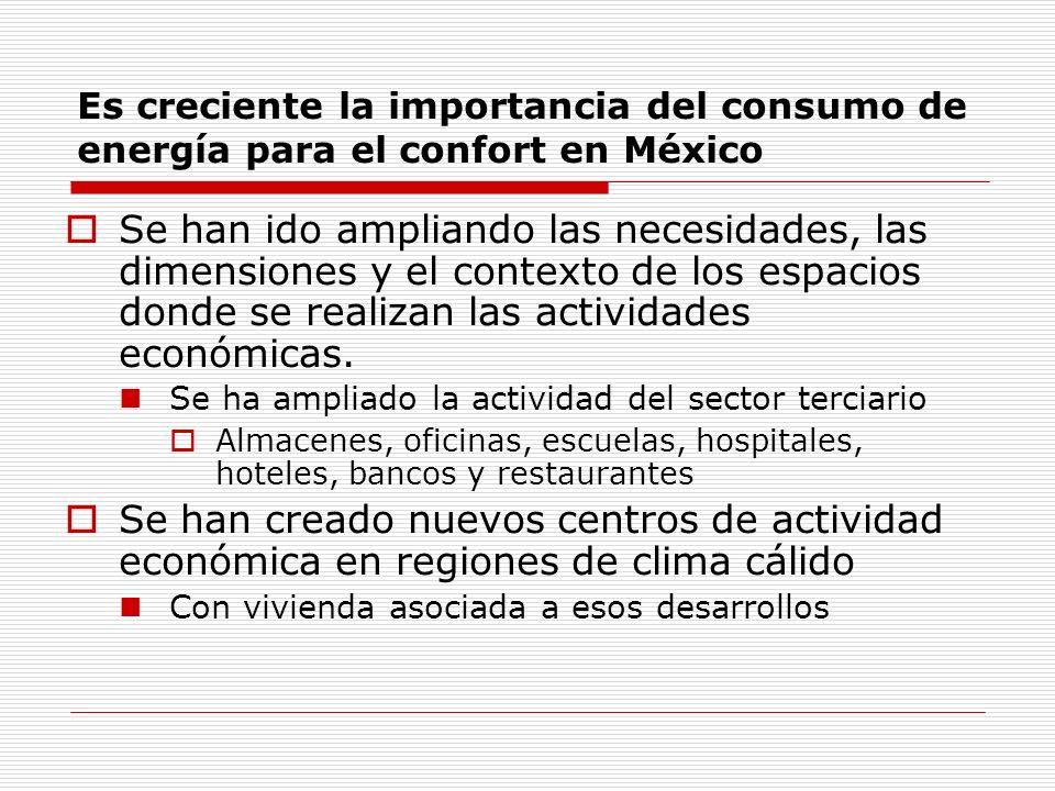 Es creciente la importancia del consumo de energía para el confort en México
