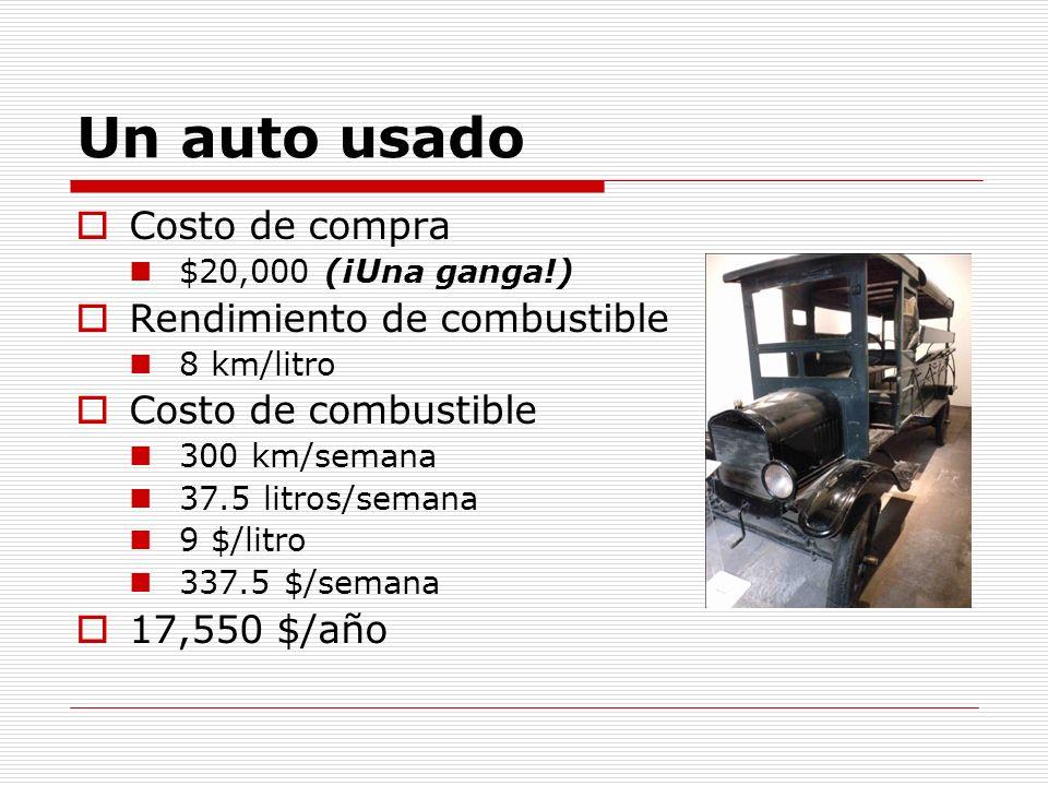 Un auto usado Costo de compra Rendimiento de combustible