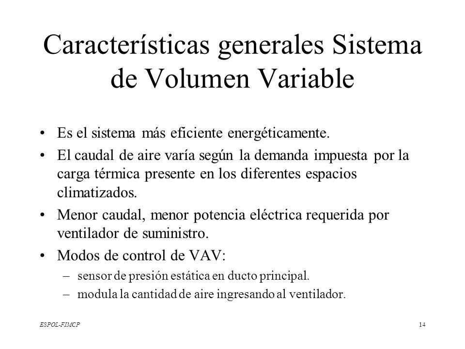 Características generales Sistema de Volumen Variable