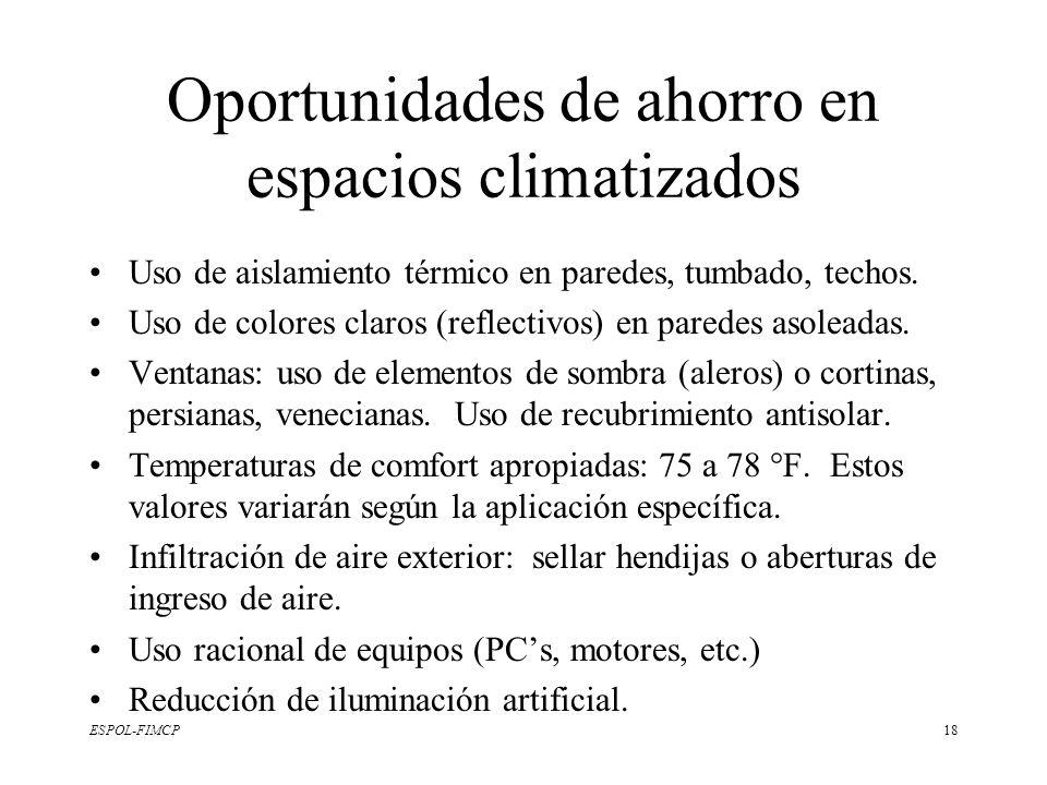 Oportunidades de ahorro en espacios climatizados