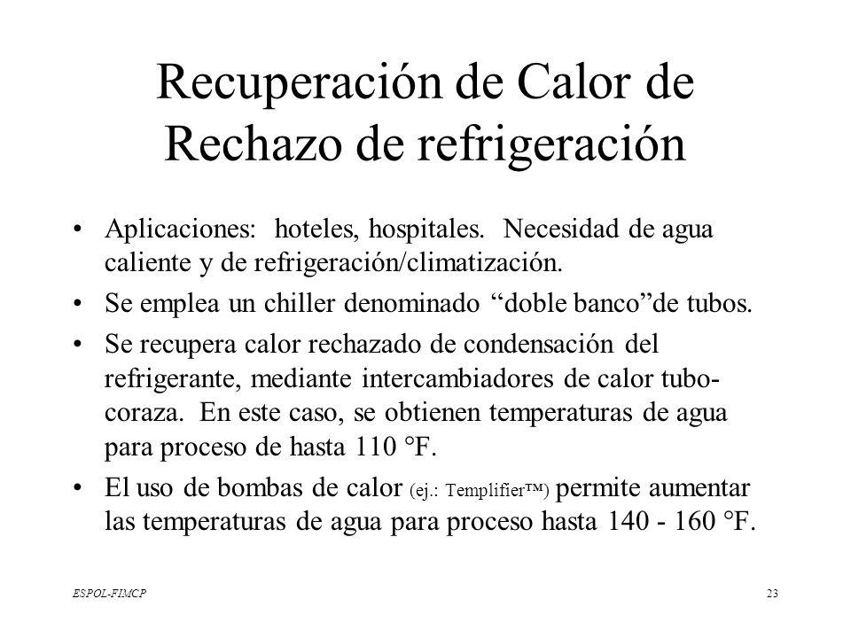 Recuperación de Calor de Rechazo de refrigeración