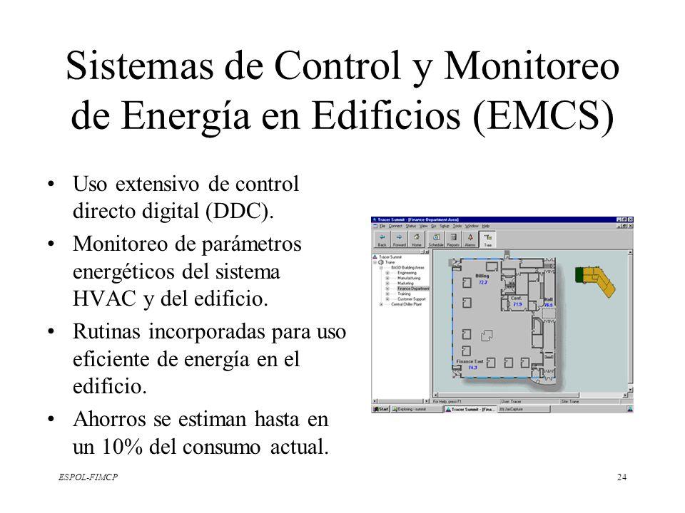 Sistemas de Control y Monitoreo de Energía en Edificios (EMCS)