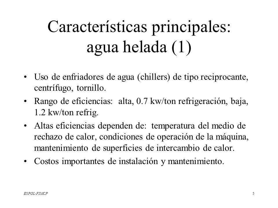 Características principales: agua helada (1)