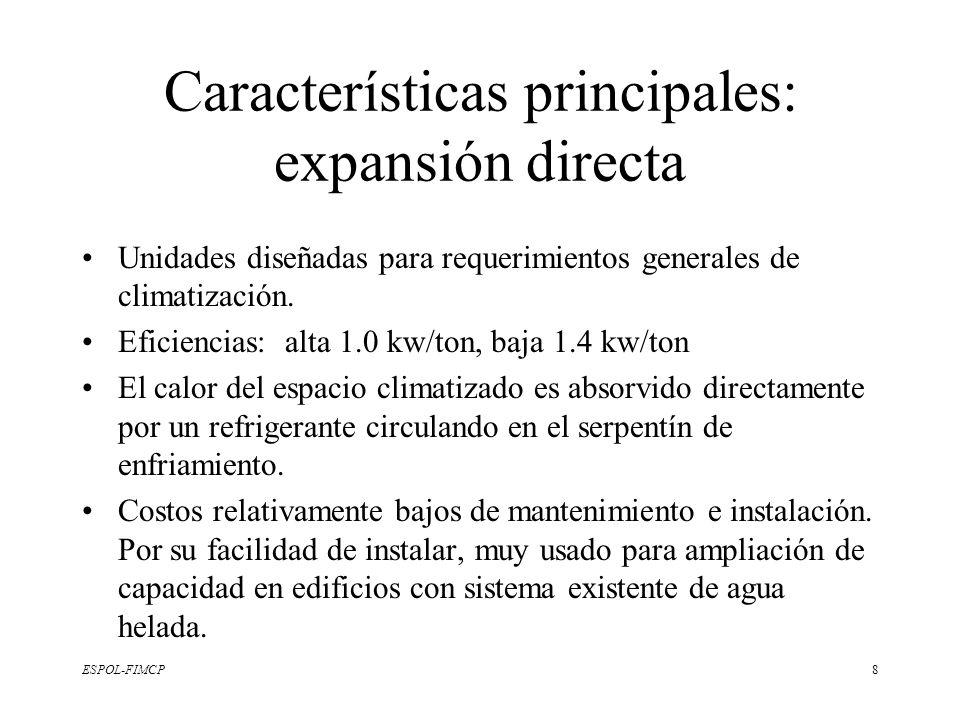 Características principales: expansión directa
