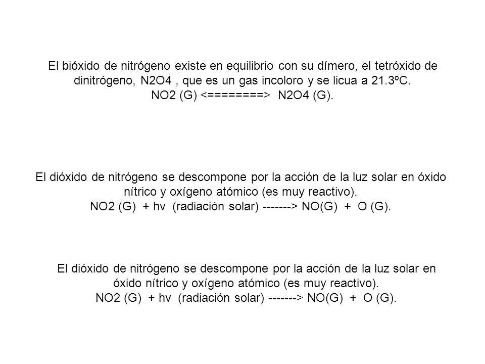 NO2 (G) <========> N2O4 (G).