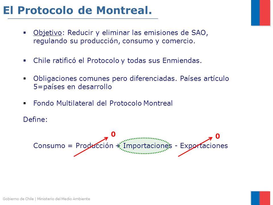 El Protocolo de Montreal.