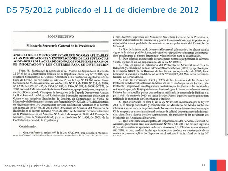 DS 75/2012 publicado el 11 de diciembre de 2012