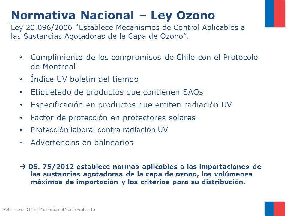 Normativa Nacional – Ley Ozono