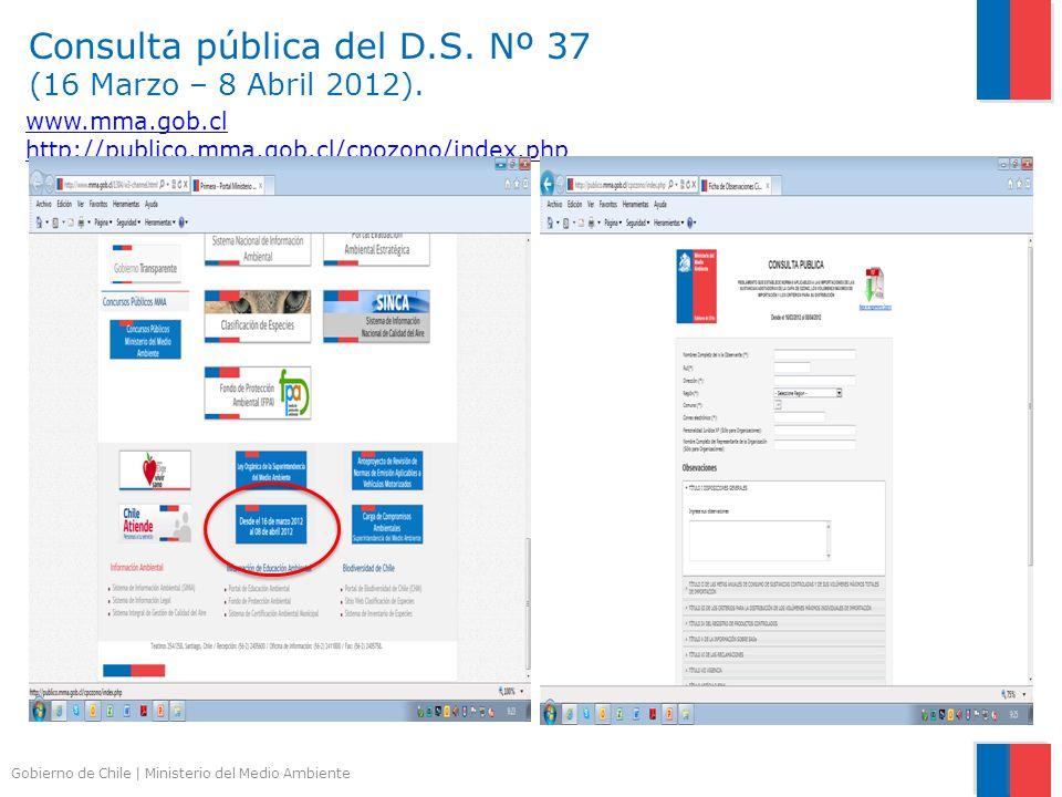 Consulta pública del D.S. Nº 37 (16 Marzo – 8 Abril 2012).
