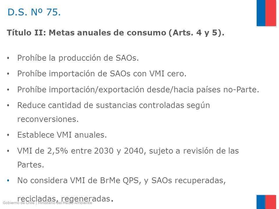 D.S. Nº 75. Título II: Metas anuales de consumo (Arts. 4 y 5).