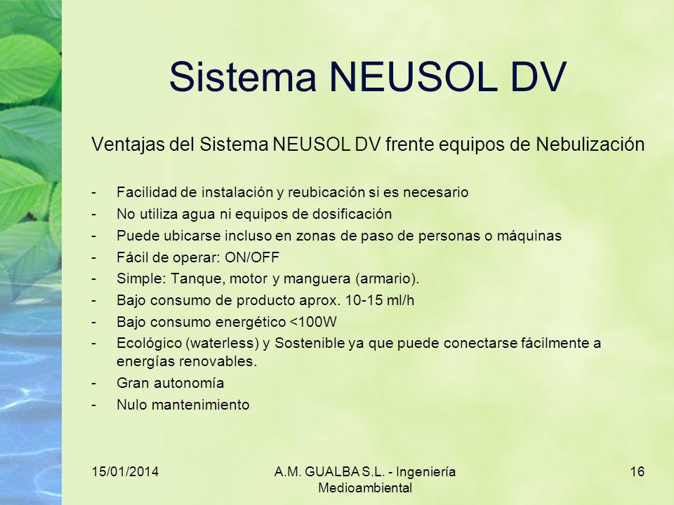Sistema NEUSOL DV Ventajas del Sistema NEUSOL DV frente equipos de Nebulización. Facilidad de instalación y reubicación si es necesario.