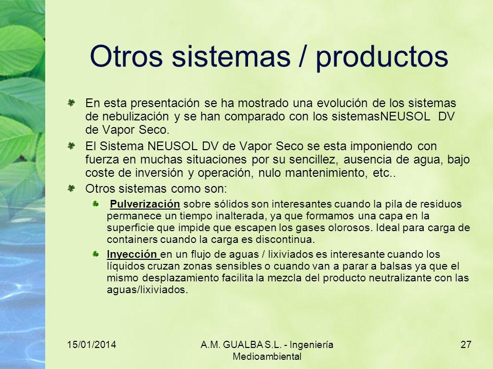 Otros sistemas / productos