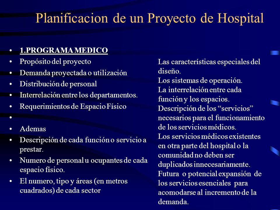 Planificacion de un Proyecto de Hospital