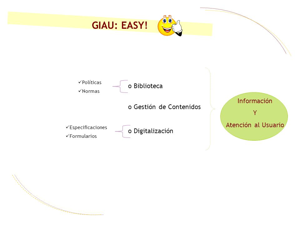 GIAU: EASY! Biblioteca Gestión de Contenidos Información Y