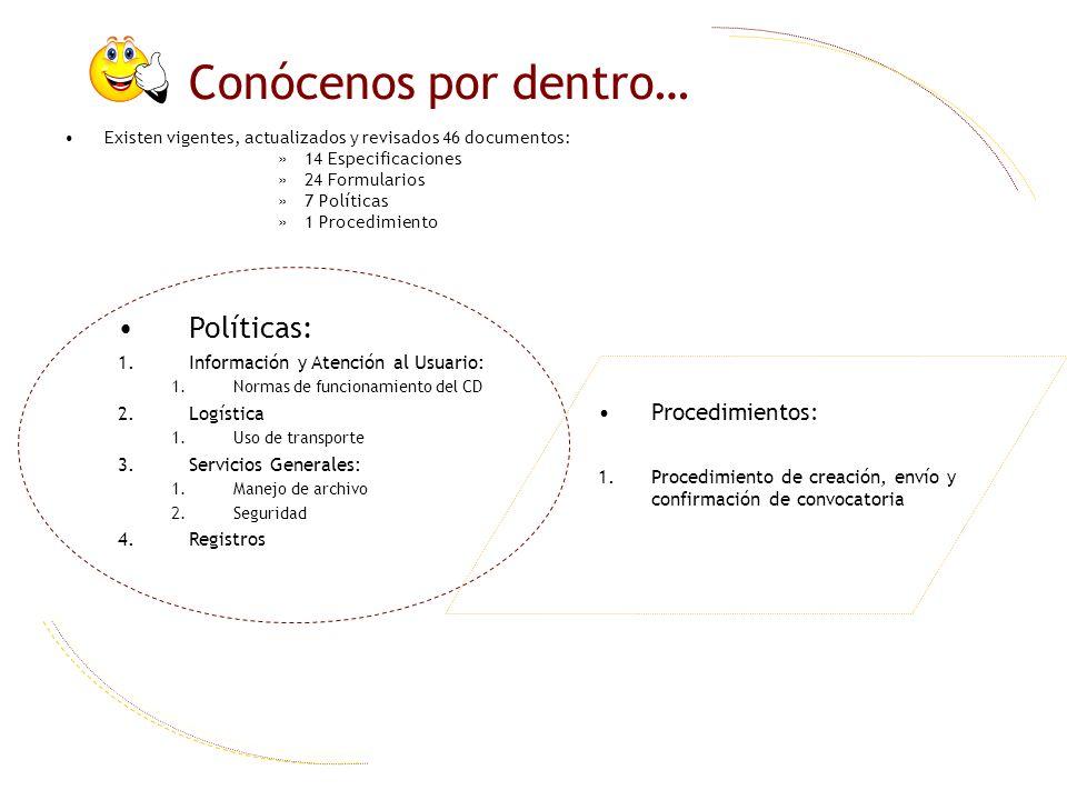 Conócenos por dentro… Políticas: Procedimientos: