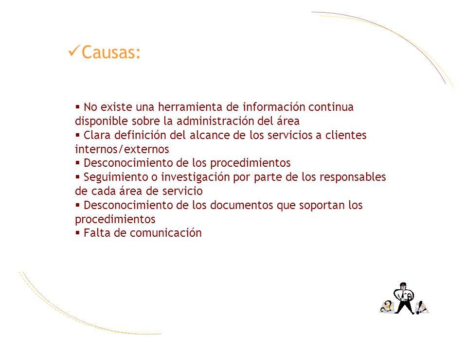 Causas: No existe una herramienta de información continua disponible sobre la administración del área.