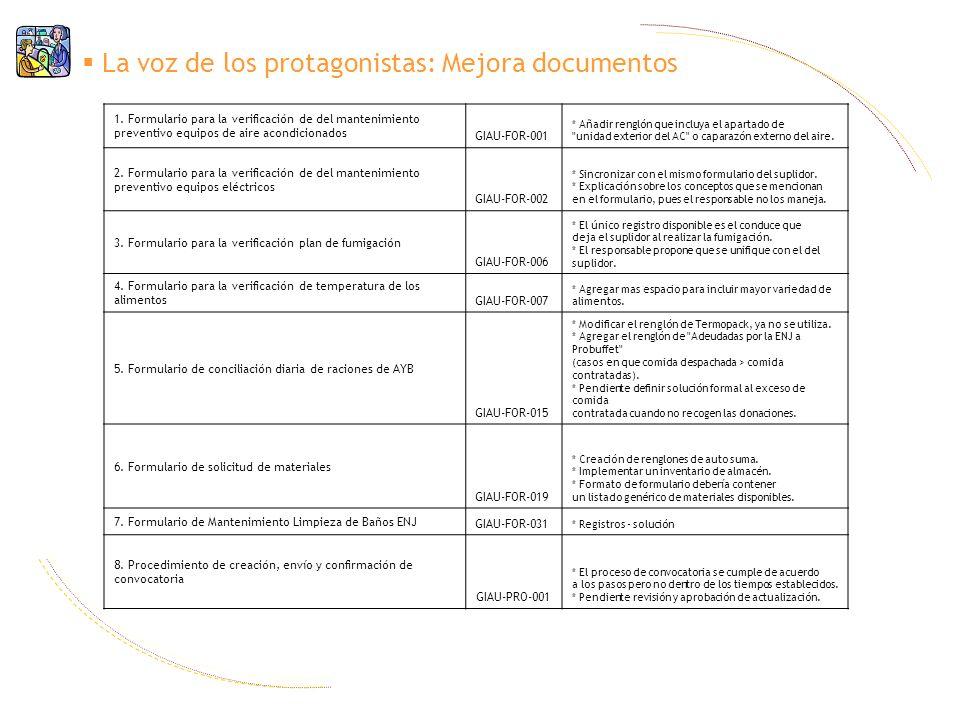 La voz de los protagonistas: Mejora documentos