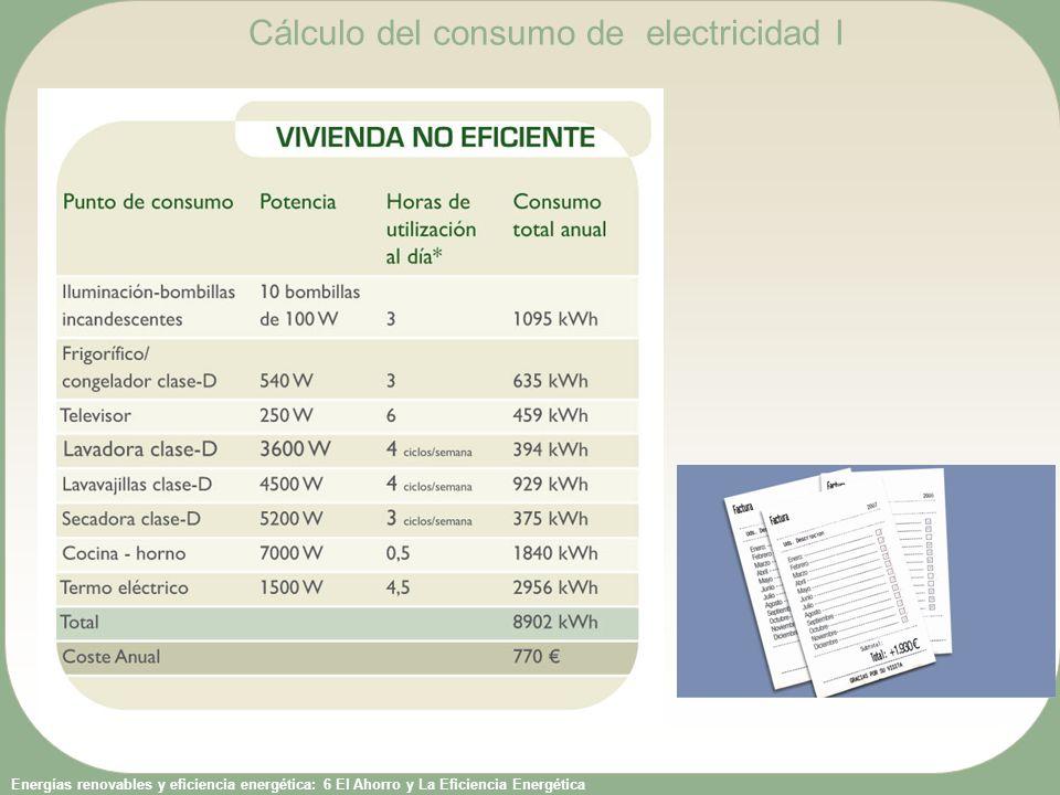 Cálculo del consumo de electricidad I