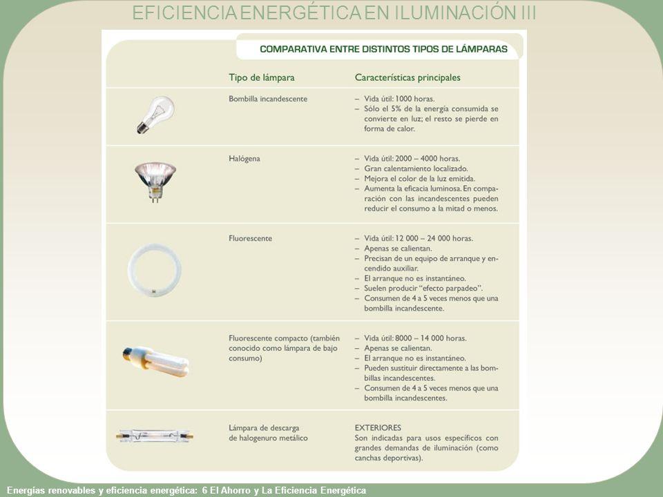EFICIENCIA ENERGÉTICA EN ILUMINACIÓN III