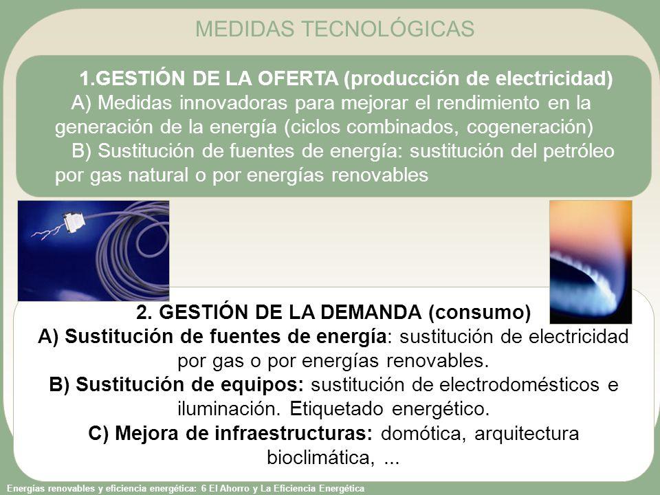 MEDIDAS TECNOLÓGICAS 1.GESTIÓN DE LA OFERTA (producción de electricidad)