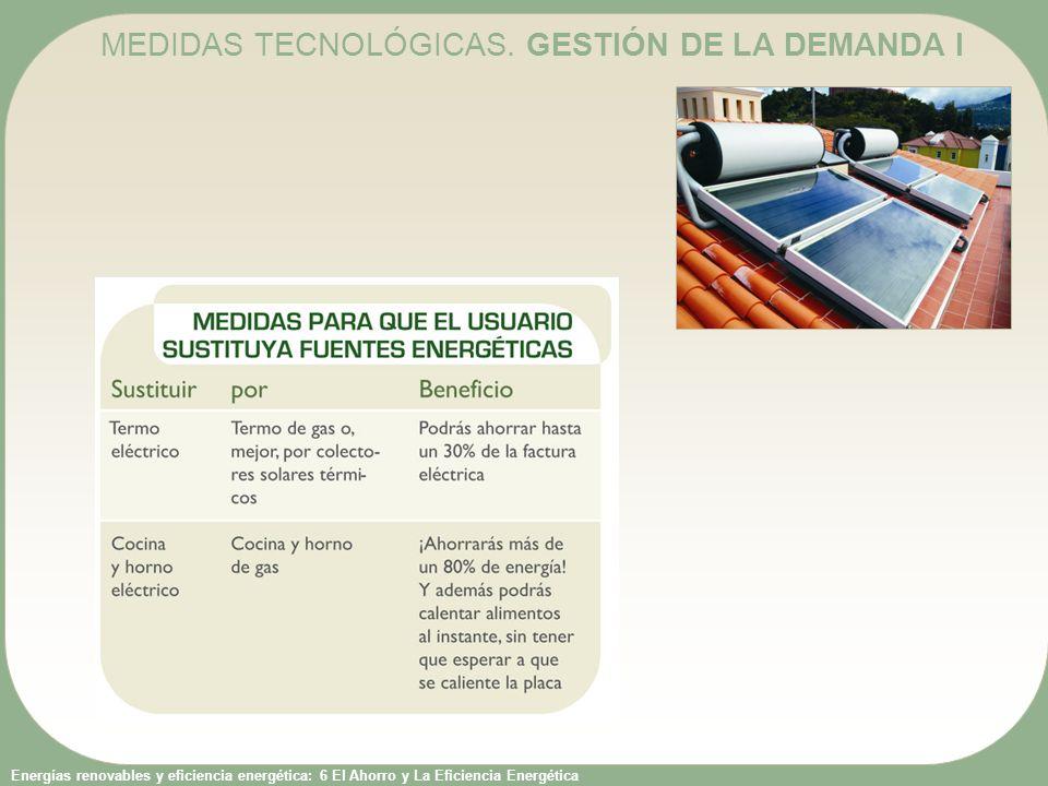 MEDIDAS TECNOLÓGICAS. GESTIÓN DE LA DEMANDA I
