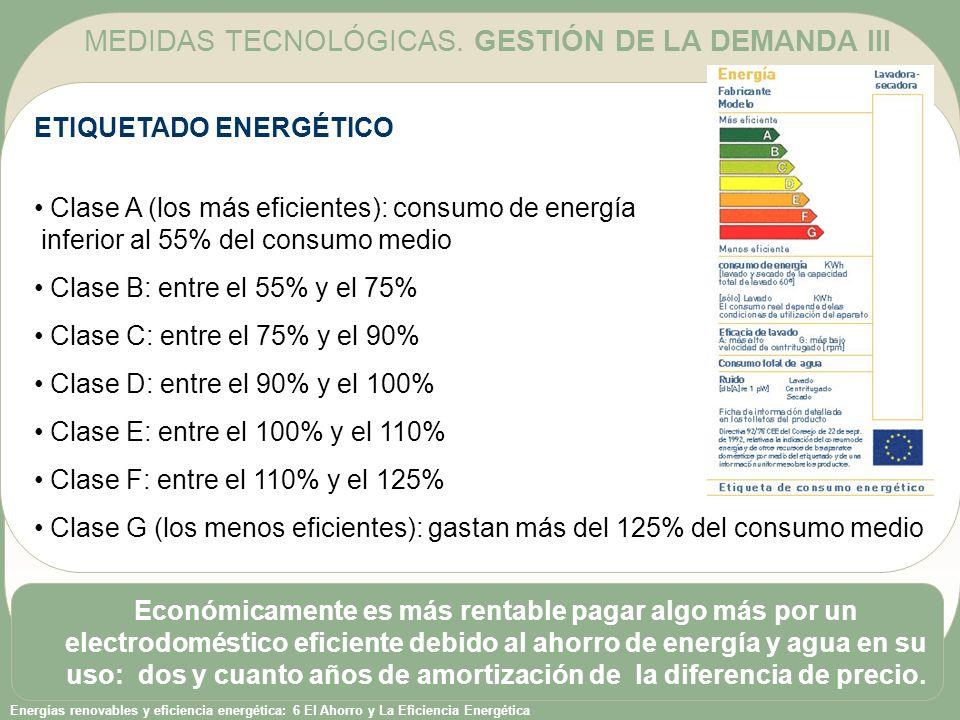 MEDIDAS TECNOLÓGICAS. GESTIÓN DE LA DEMANDA III