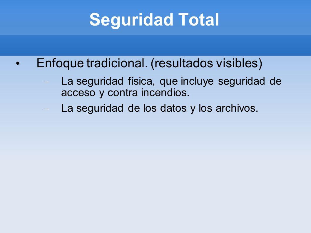 Seguridad Total Enfoque tradicional. (resultados visibles)