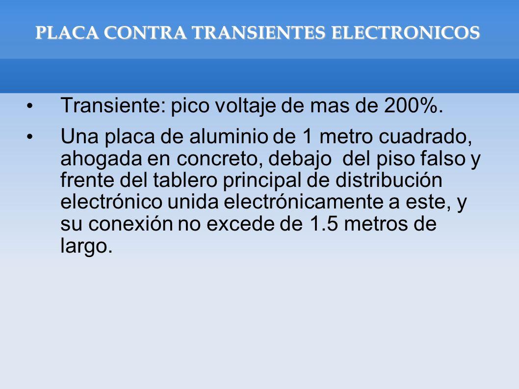 PLACA CONTRA TRANSIENTES ELECTRONICOS