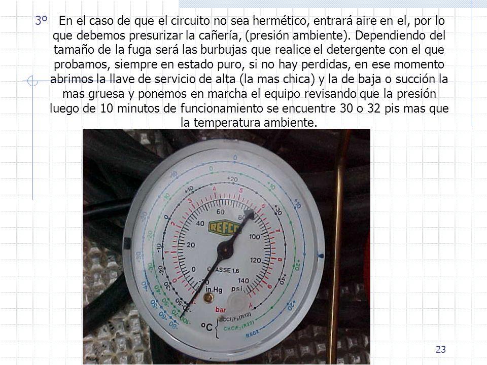 3º En el caso de que el circuito no sea hermético, entrará aire en el, por lo que debemos presurizar la cañería, (presión ambiente).