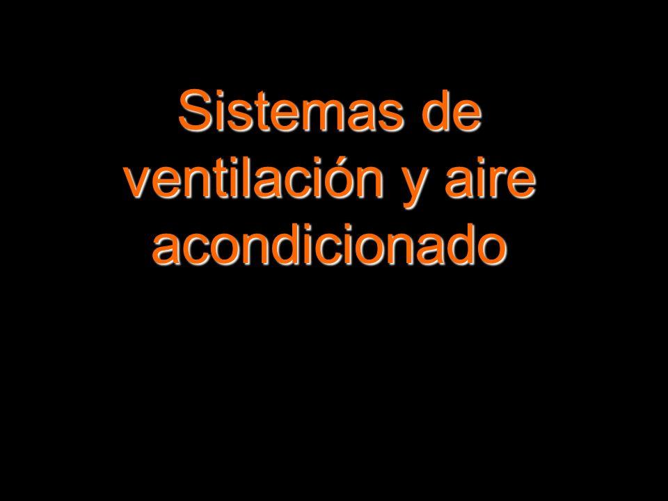 Sistemas de ventilación y aire acondicionado