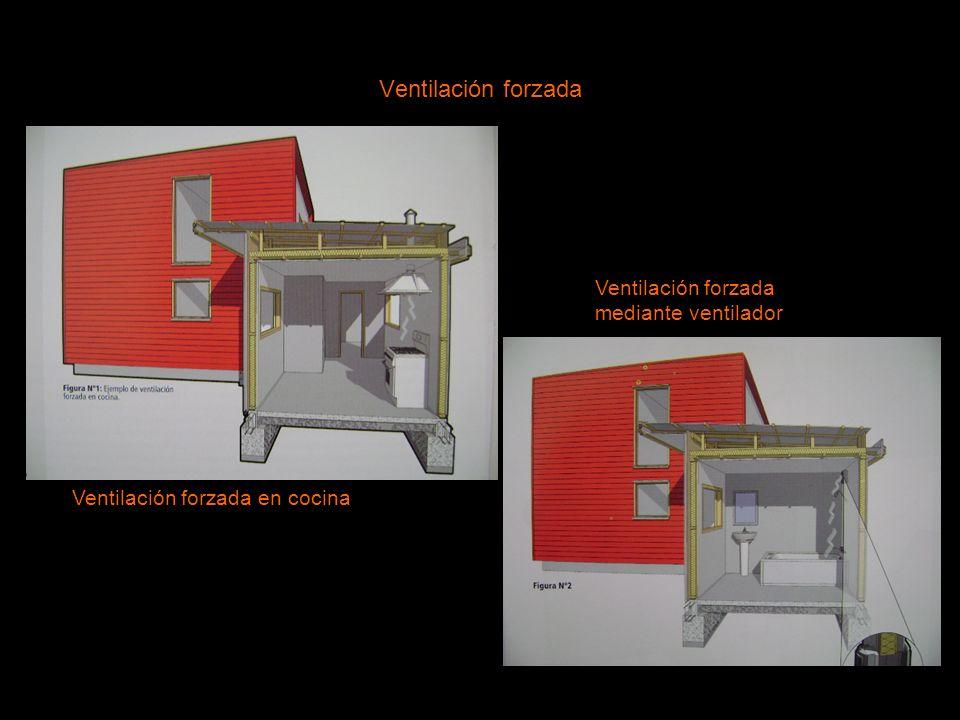 Ventilación forzada Ventilación forzada mediante ventilador