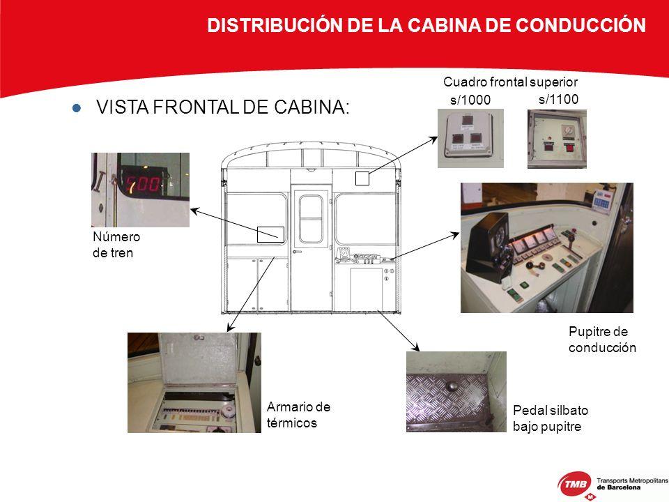 DISTRIBUCIÓN DE LA CABINA DE CONDUCCIÓN