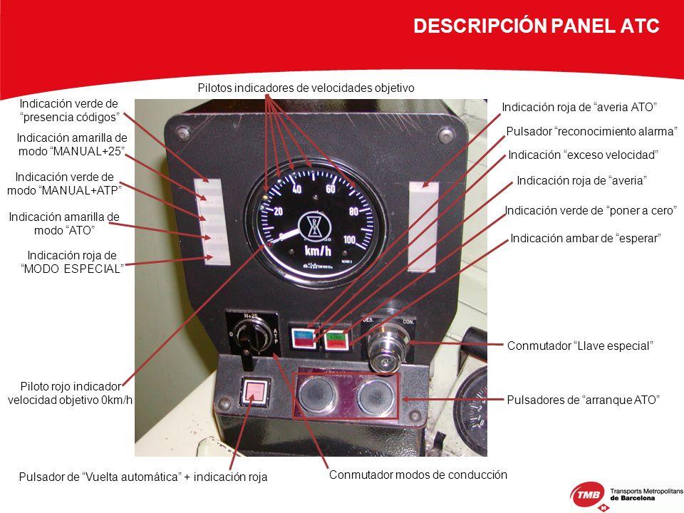 DESCRIPCIÓN PANEL ATC Pilotos indicadores de velocidades objetivo