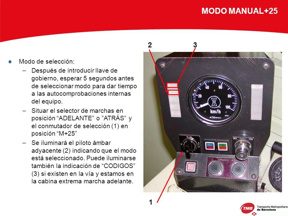 MODO MANUAL+25 1 2 3 Modo de selección: