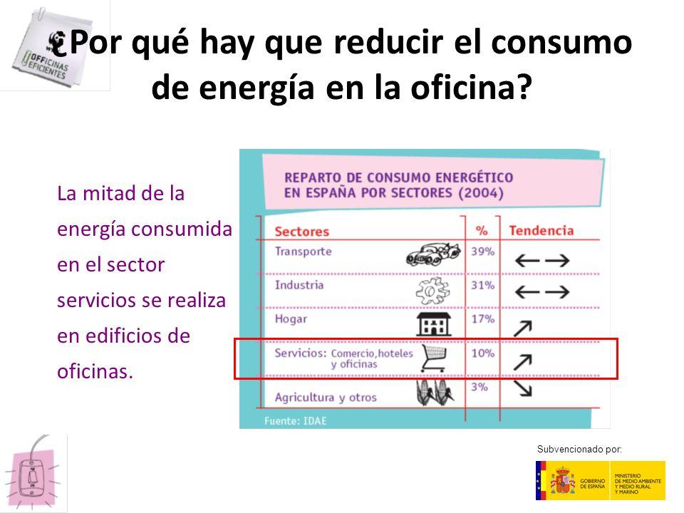 ¿Por qué hay que reducir el consumo de energía en la oficina