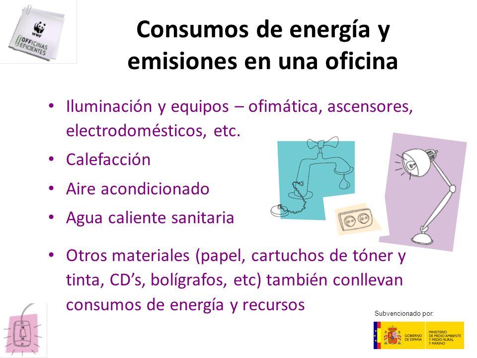 Consumos de energía y emisiones en una oficina