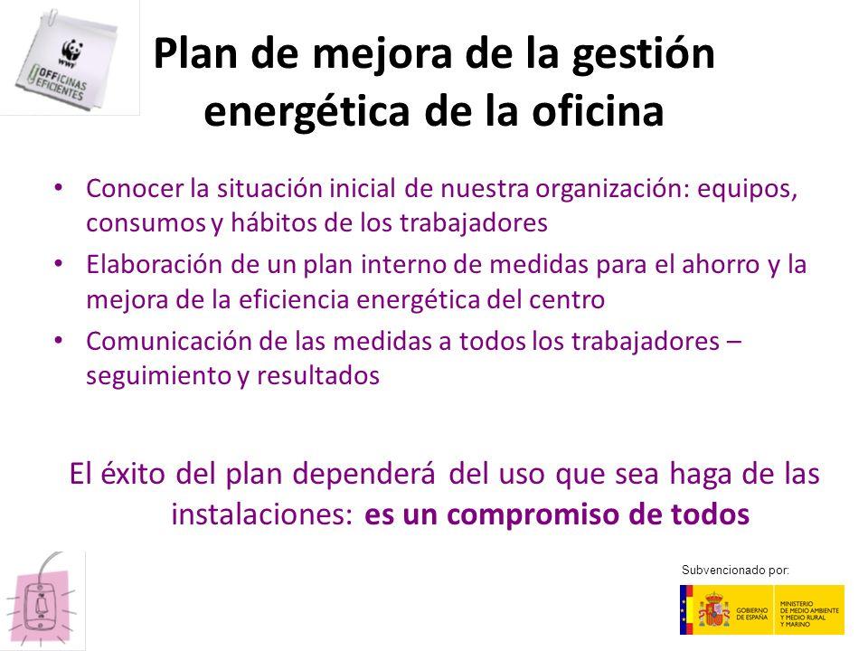 Plan de mejora de la gestión energética de la oficina