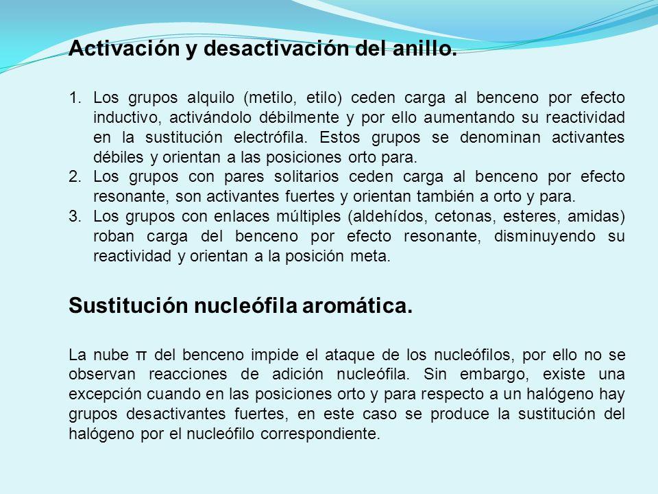 Activación y desactivación del anillo.