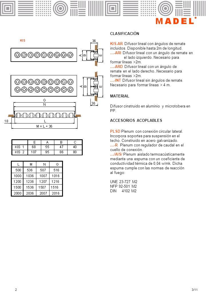 KIS-AR Difusor lineal con ángulos de remate