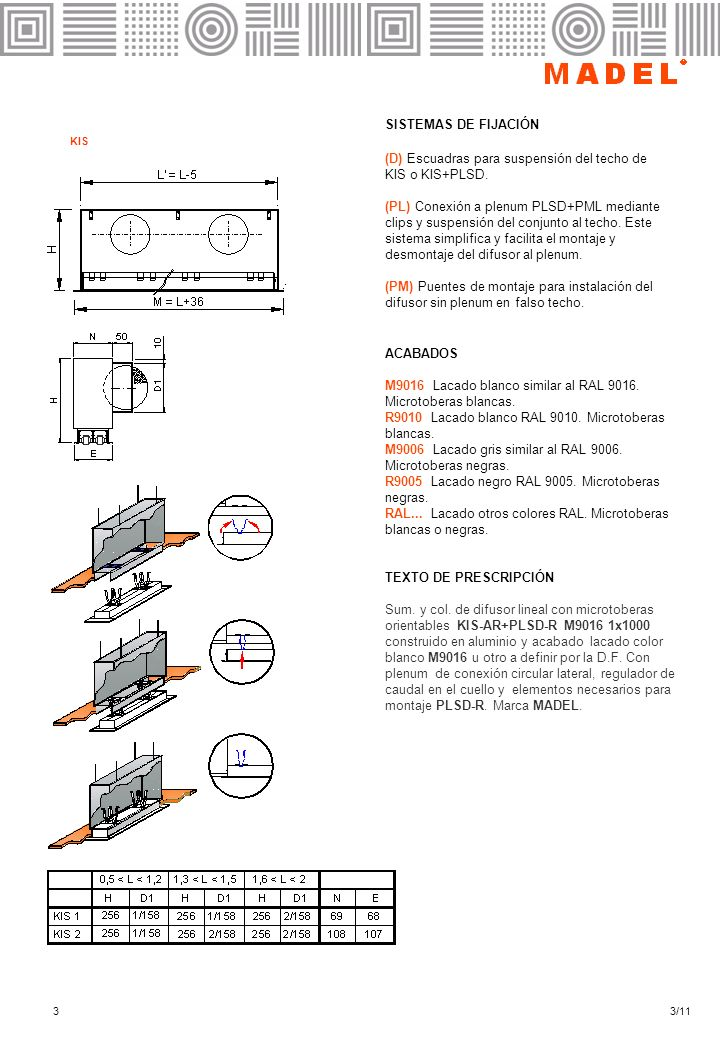 (D) Escuadras para suspensión del techo de KIS o KIS+PLSD.