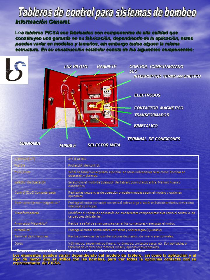 Tableros de control para sistemas de bombeo