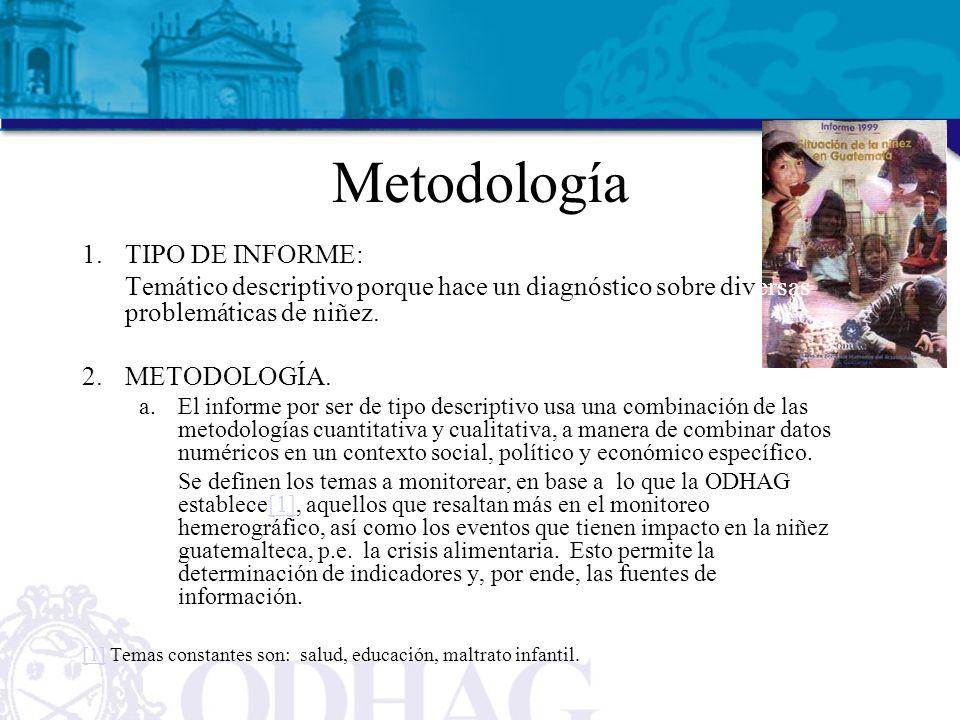 Metodología TIPO DE INFORME: