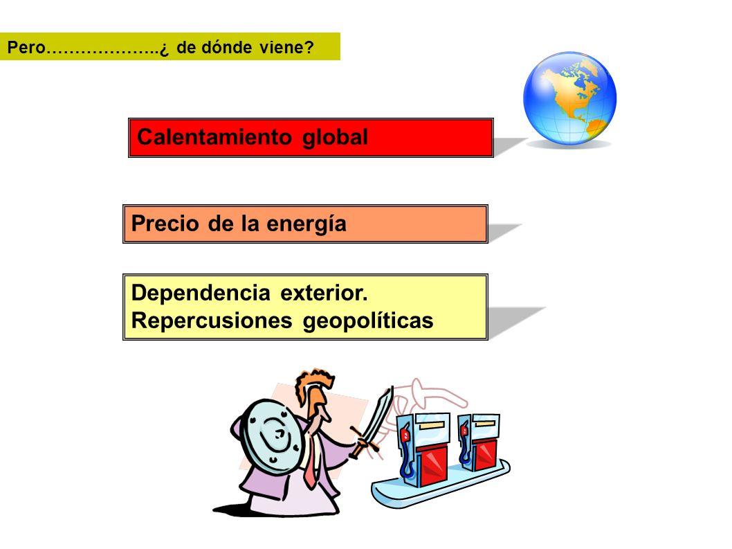 Dependencia exterior. Repercusiones geopolíticas