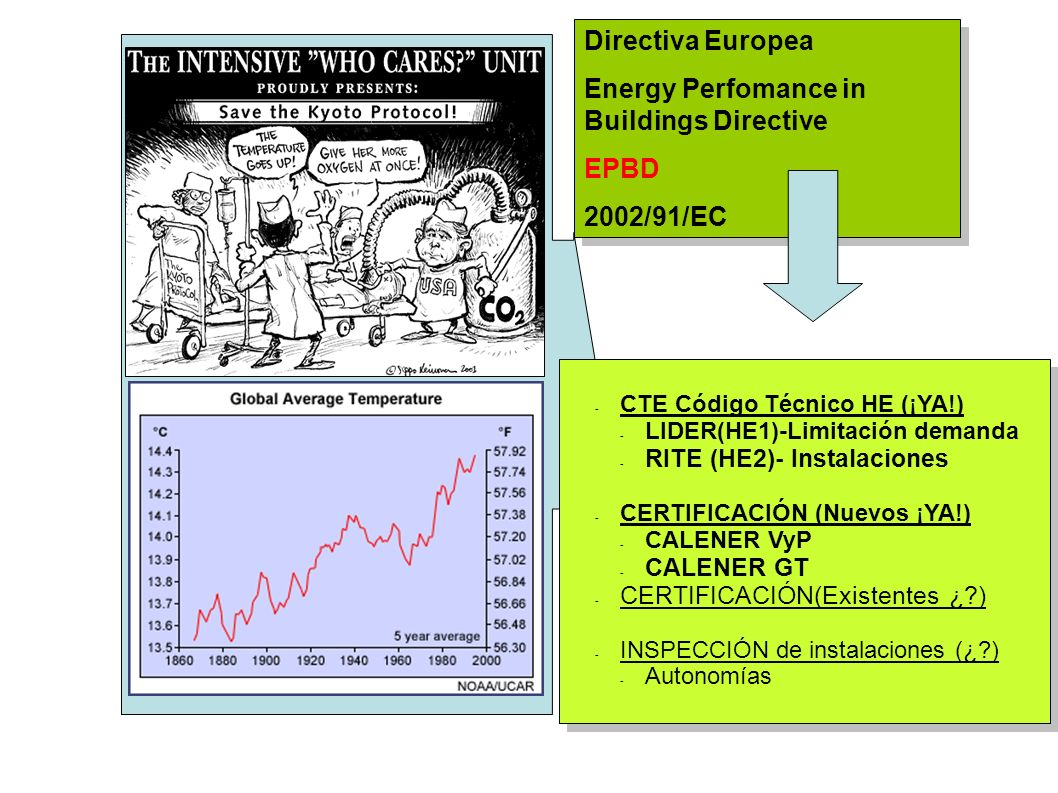 Para ESPAÑA (Informe GreenPeace Mayo 2009)