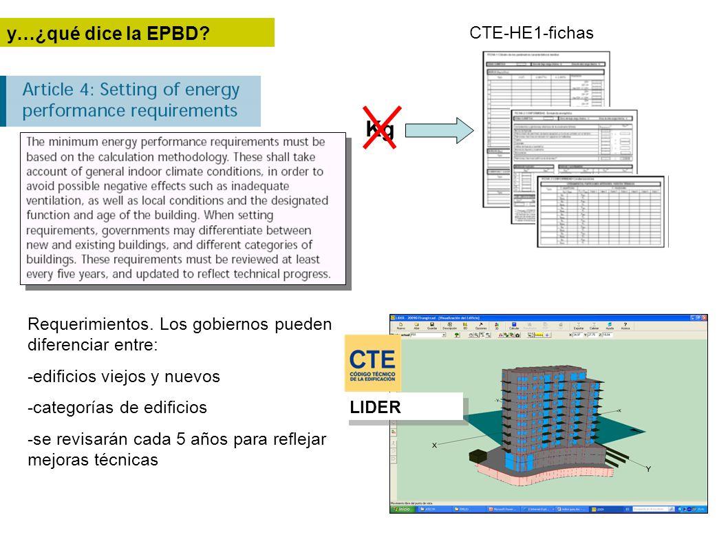 Kg y…¿qué dice la EPBD CTE-HE1-fichas
