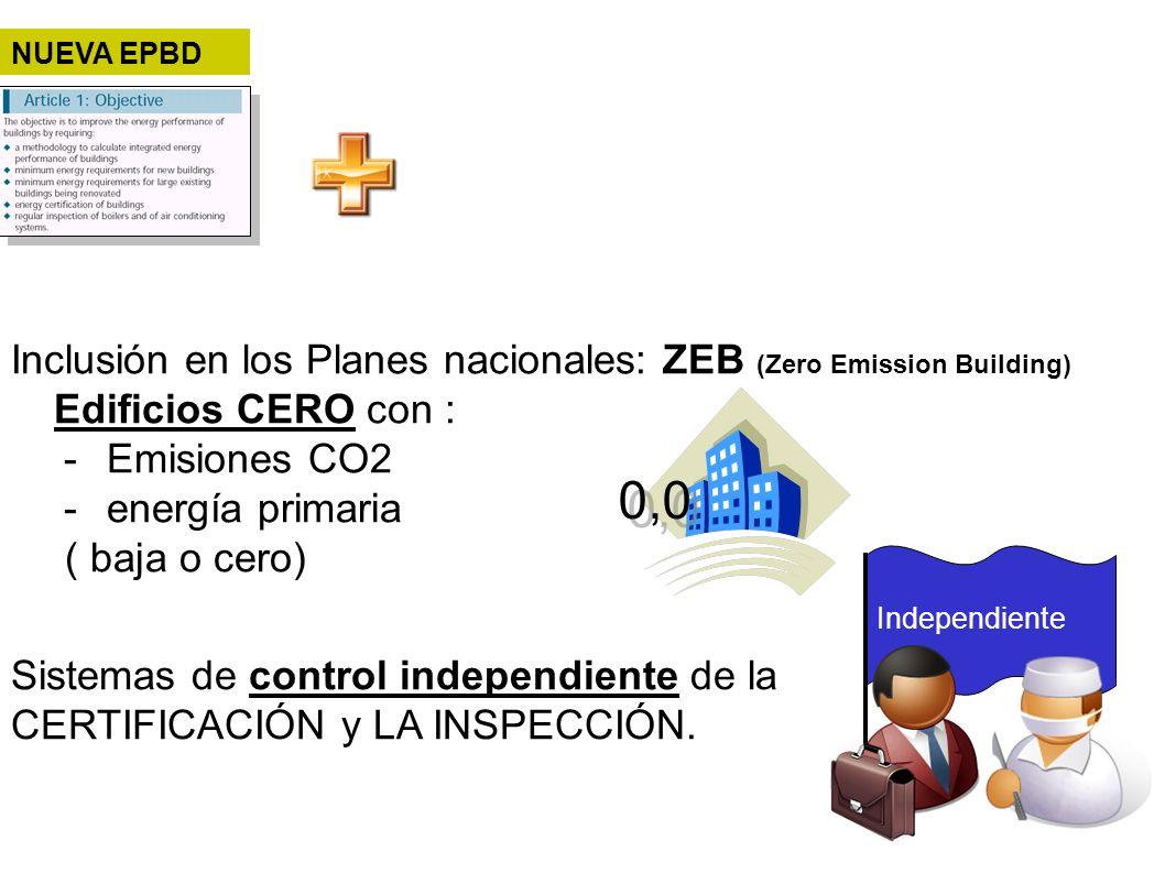 NUEVA EPBD Inclusión en los Planes nacionales: ZEB (Zero Emission Building) Edificios CERO con : Emisiones CO2.