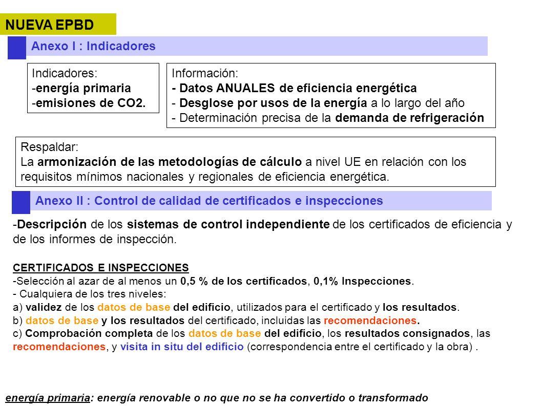 NUEVA EPBD Anexo I : Indicadores Indicadores: energía primaria