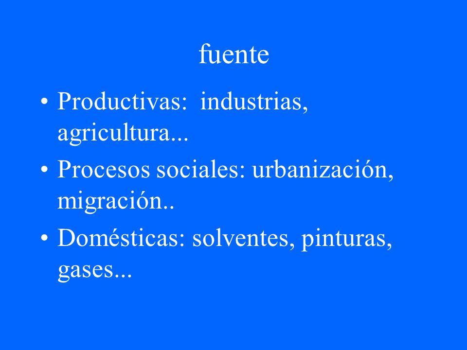 fuente Productivas: industrias, agricultura...