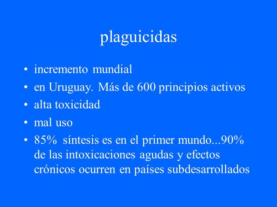 plaguicidas incremento mundial